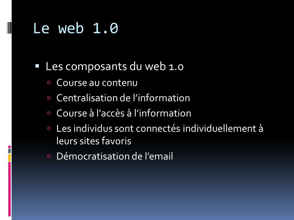 Le web 1.0 Les composants du web 1.0 Course au contenu