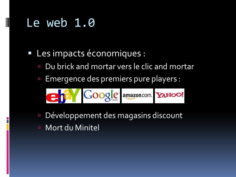 Le web 1.0 Les impacts économiques :