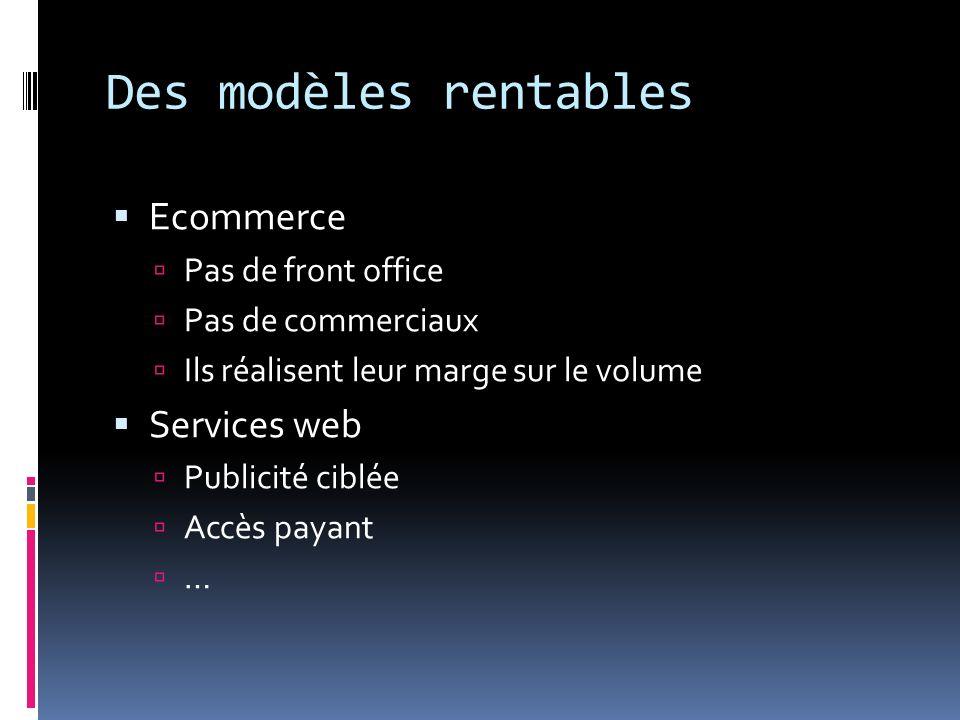 Des modèles rentables Ecommerce Services web Pas de front office