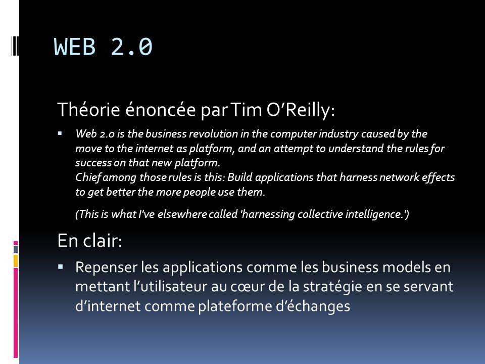WEB 2.0 Théorie énoncée par Tim O'Reilly: En clair: