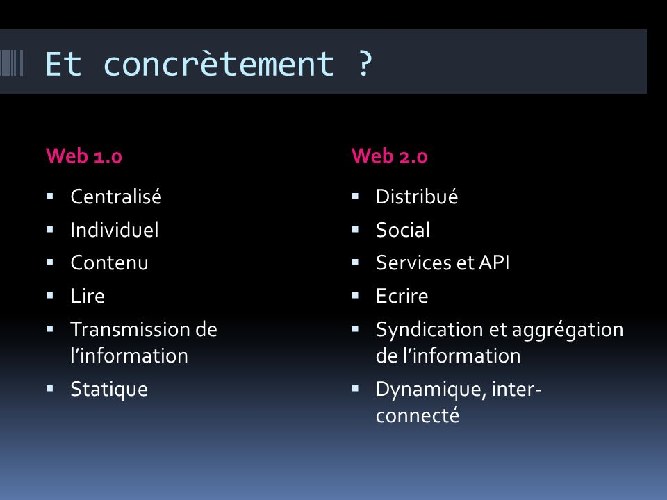 Et concrètement Web 1.0 Web 2.0 Centralisé Individuel Contenu Lire