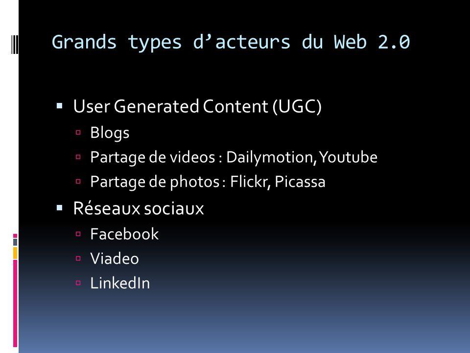 Grands types d'acteurs du Web 2.0