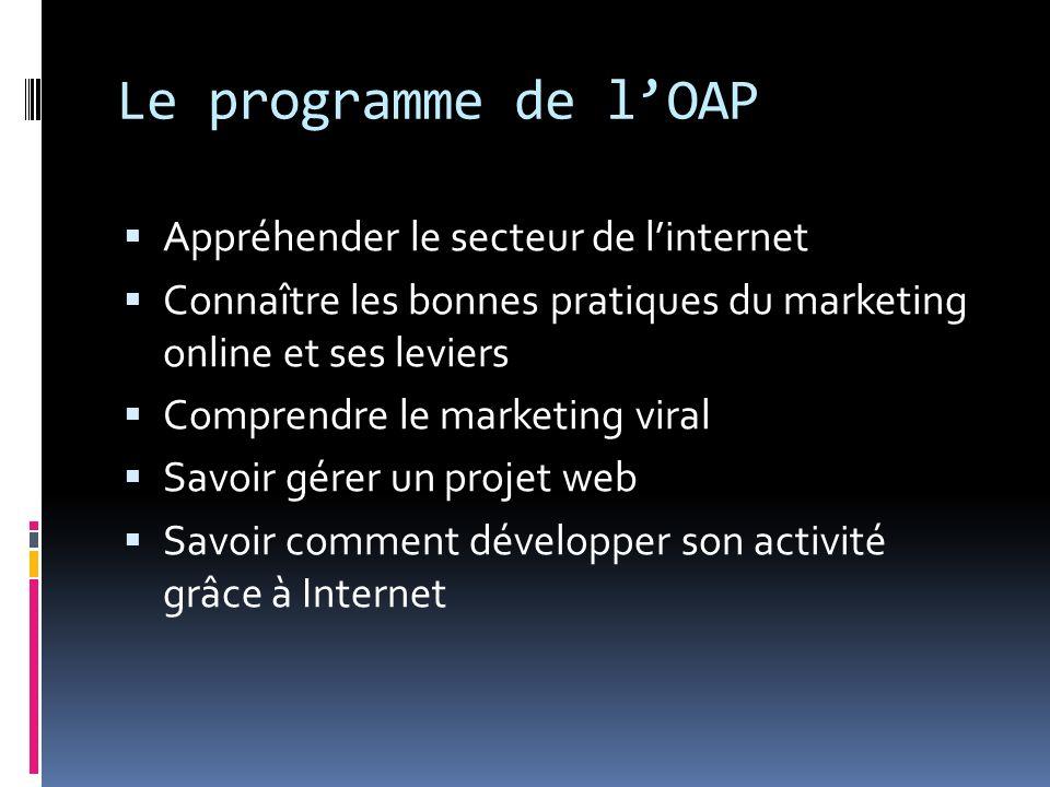 Le programme de l'OAP Appréhender le secteur de l'internet