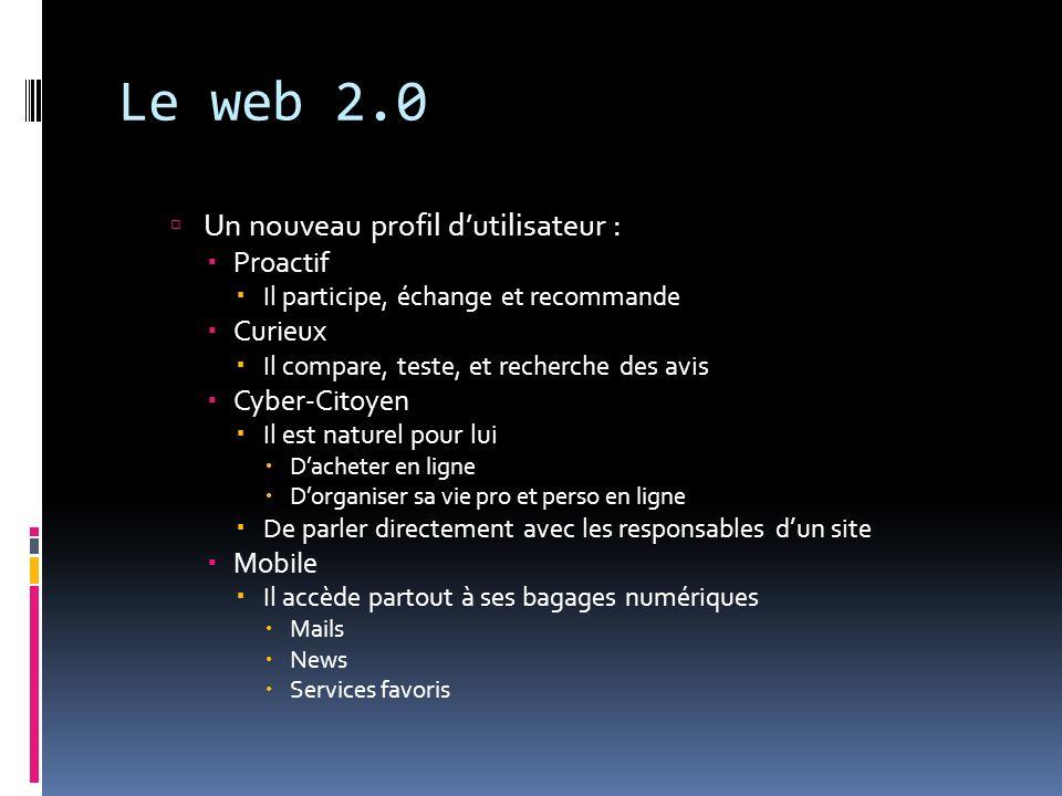 Le web 2.0 Un nouveau profil d'utilisateur : Proactif Curieux