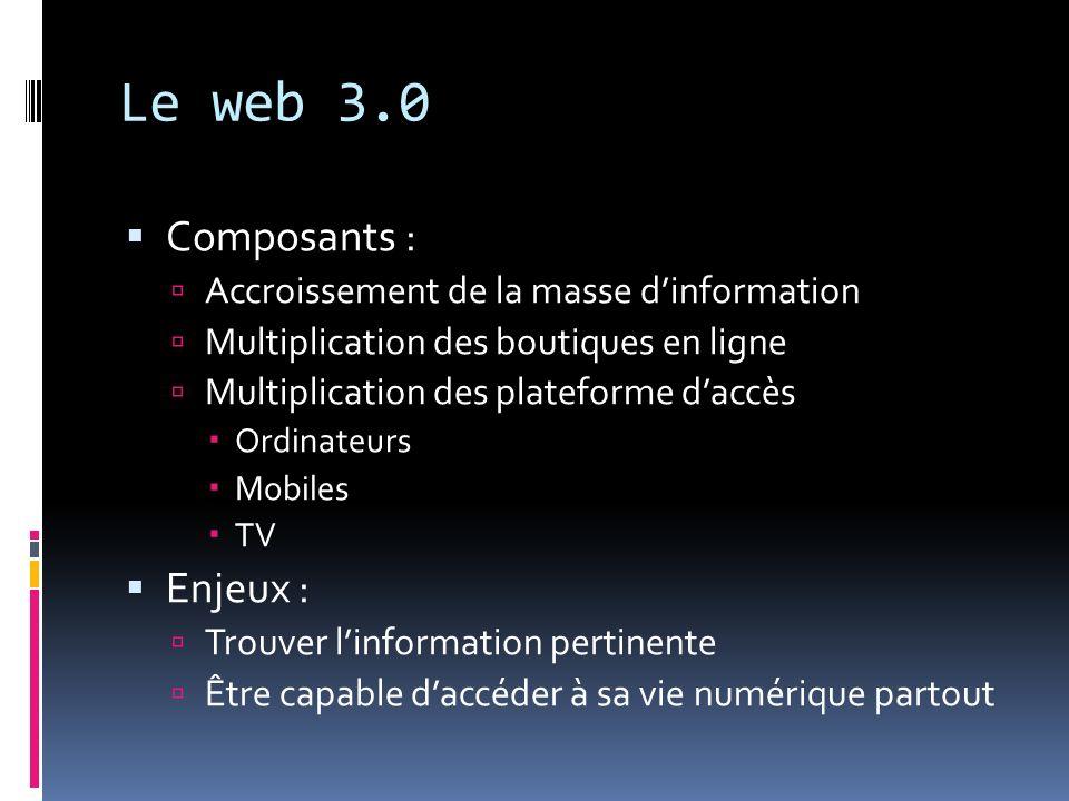 Le web 3.0 Composants : Enjeux :