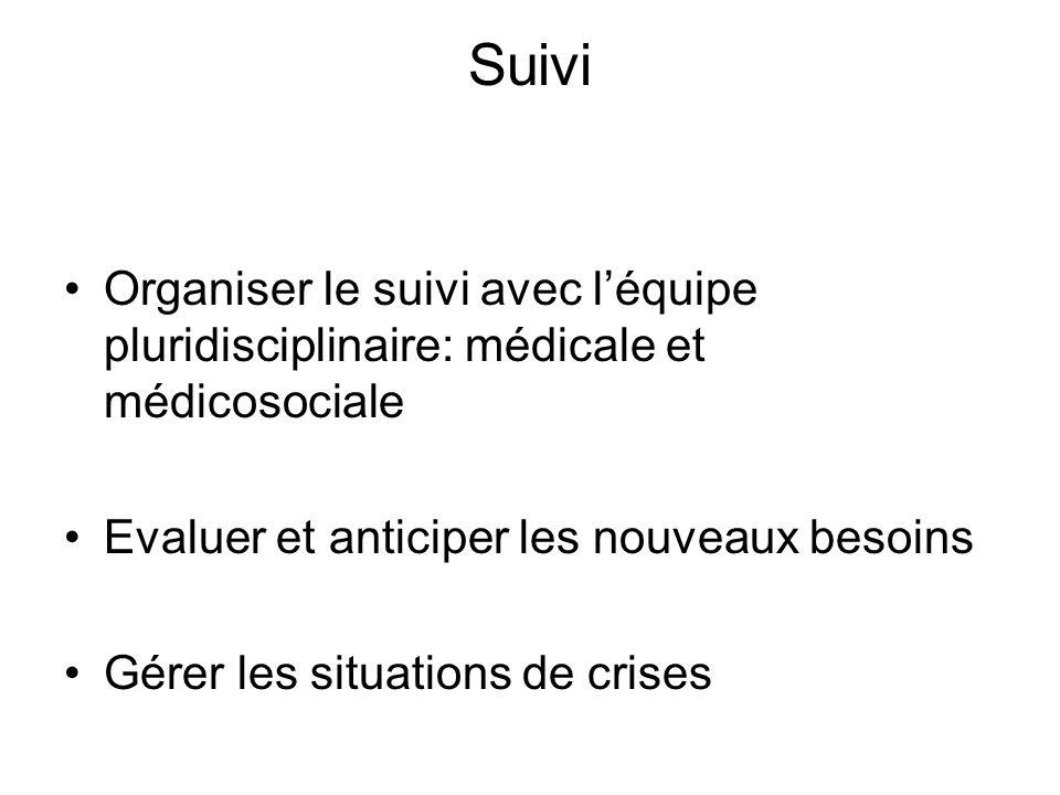 Suivi Organiser le suivi avec l'équipe pluridisciplinaire: médicale et médicosociale. Evaluer et anticiper les nouveaux besoins.