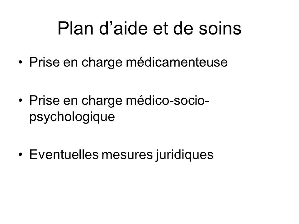 Plan d'aide et de soins Prise en charge médicamenteuse