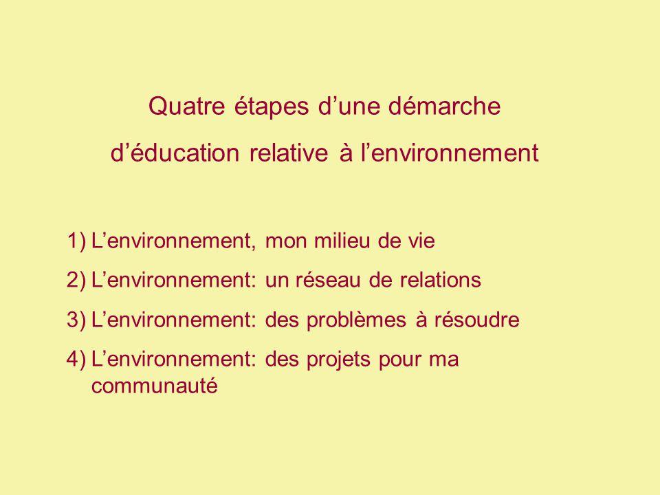 Quatre étapes d'une démarche d'éducation relative à l'environnement