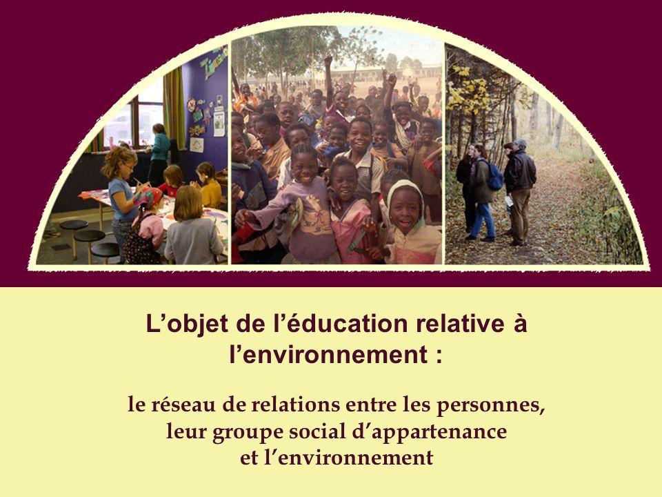 L'objet de l'éducation relative à l'environnement :