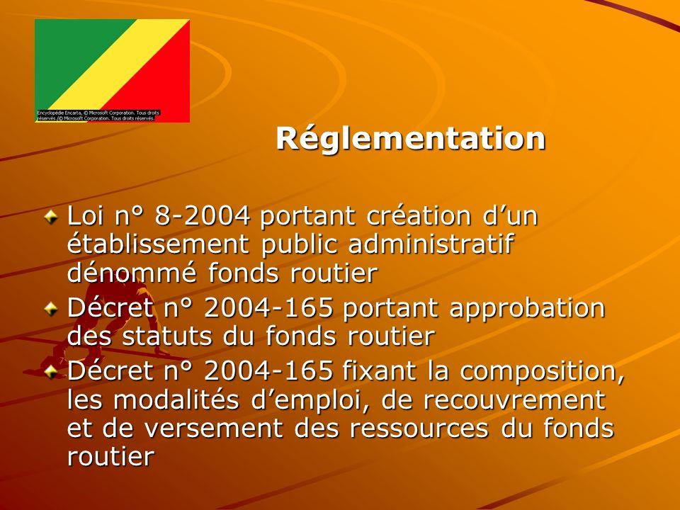 Réglementation Loi n° 8-2004 portant création d'un établissement public administratif dénommé fonds routier.