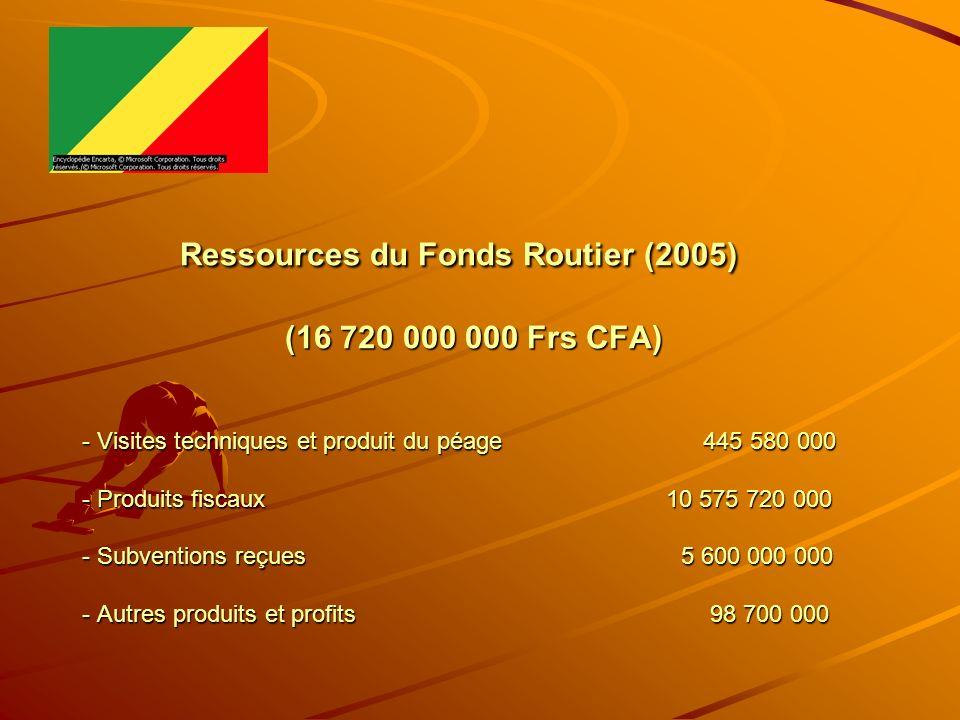 Ressources du Fonds Routier (2005) (16 720 000 000 Frs CFA) - Visites techniques et produit du péage 445 580 000 - Produits fiscaux 10 575 720 000 - Subventions reçues 5 600 000 000 - Autres produits et profits 98 700 000