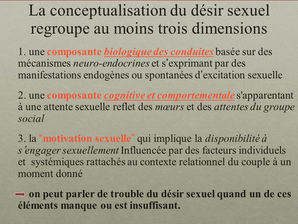 La conceptualisation du désir sexuel regroupe au moins trois dimensions