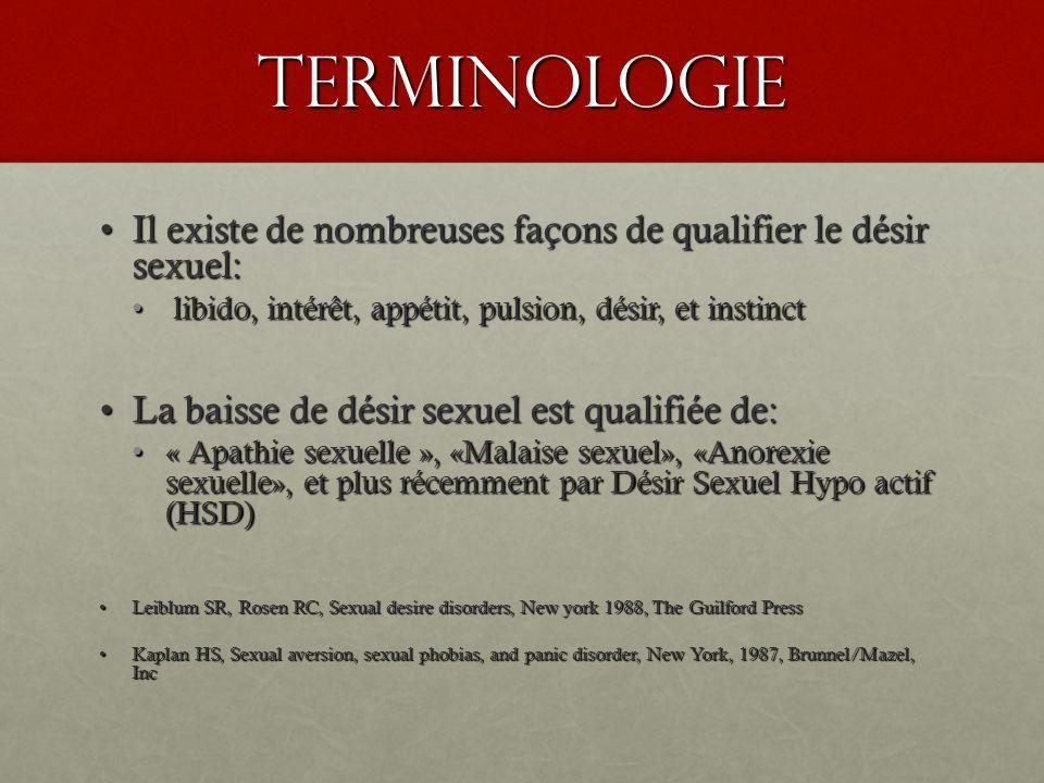 Terminologie Il existe de nombreuses façons de qualifier le désir sexuel: libido, intérêt, appétit, pulsion, désir, et instinct.
