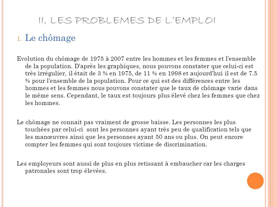 II. LES PROBLEMES DE L'EMPLOI