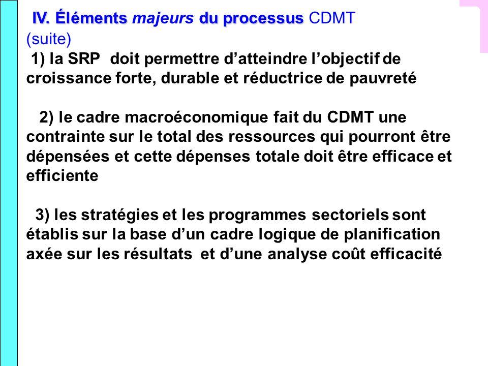 IV. Éléments majeurs du processus CDMT