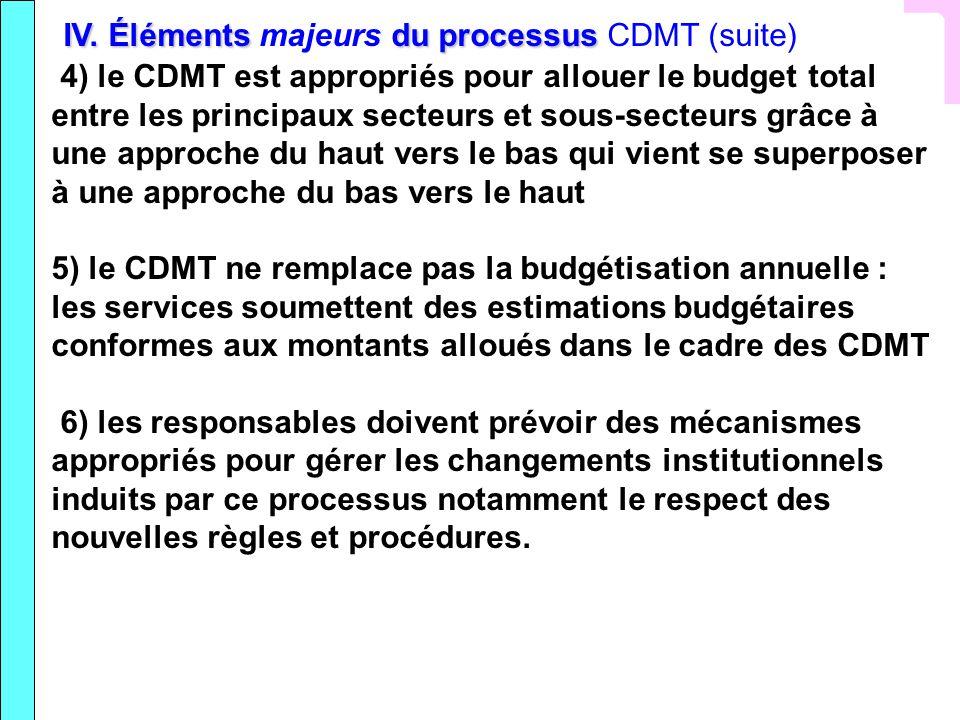 IV. Éléments majeurs du processus CDMT (suite)
