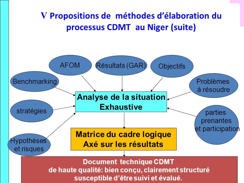 V Propositions de méthodes d'élaboration du processus CDMT au Niger (suite)