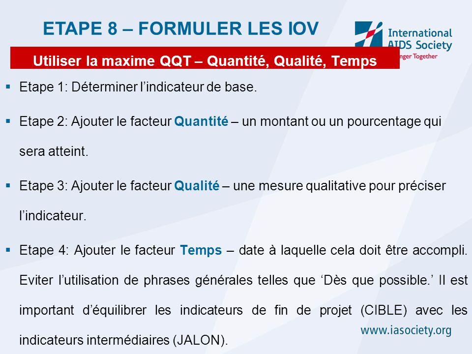 Utiliser la maxime QQT – Quantité, Qualité, Temps