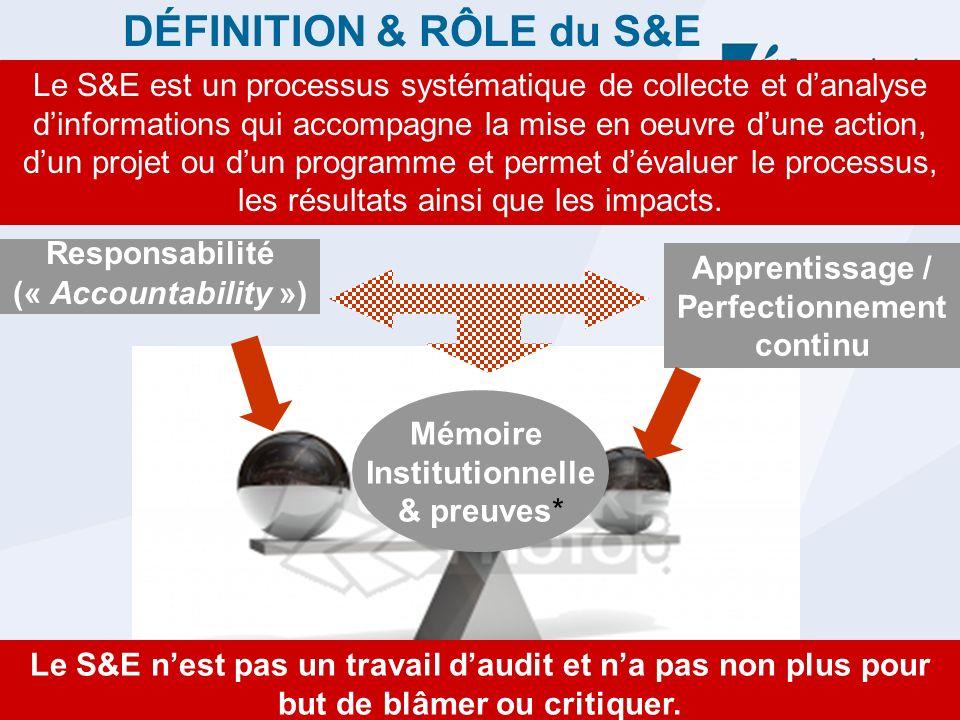DÉFINITION & RÔLE du S&E Apprentissage / Perfectionnement continu