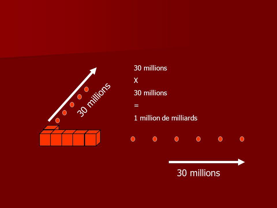 30 millions X = 1 million de milliards 30 millions 30 millions