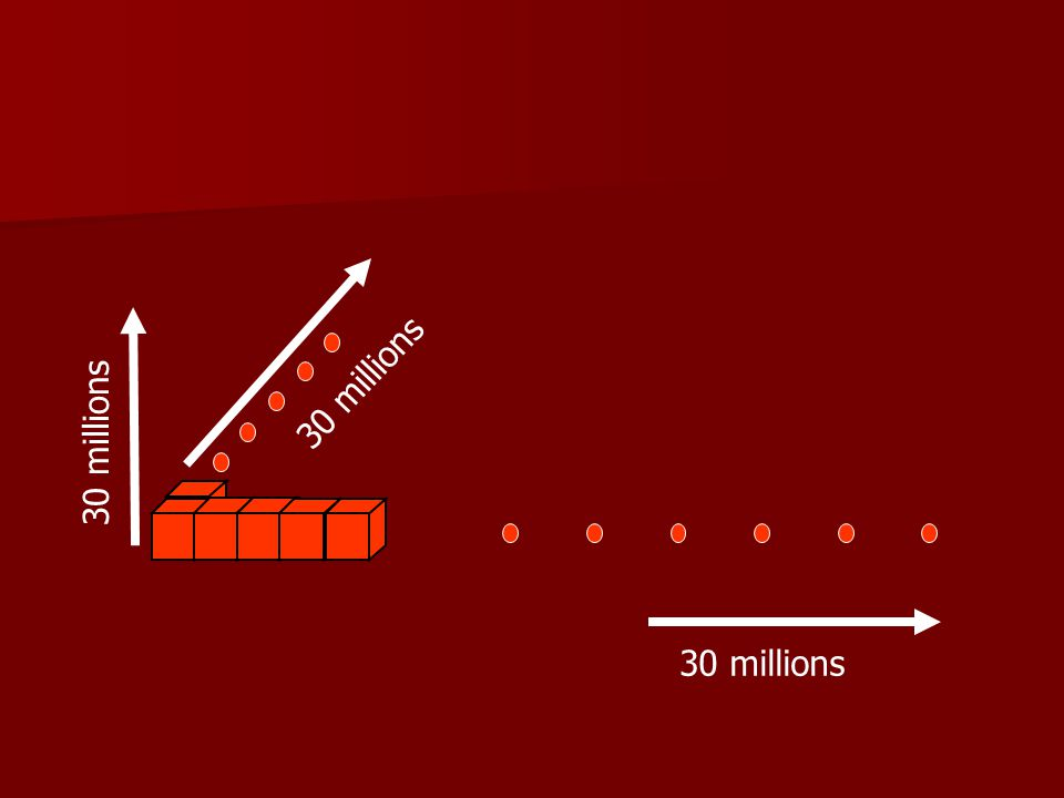 30 millions 30 millions 30 millions