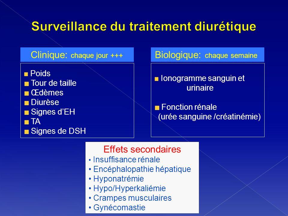 Surveillance du traitement diurétique