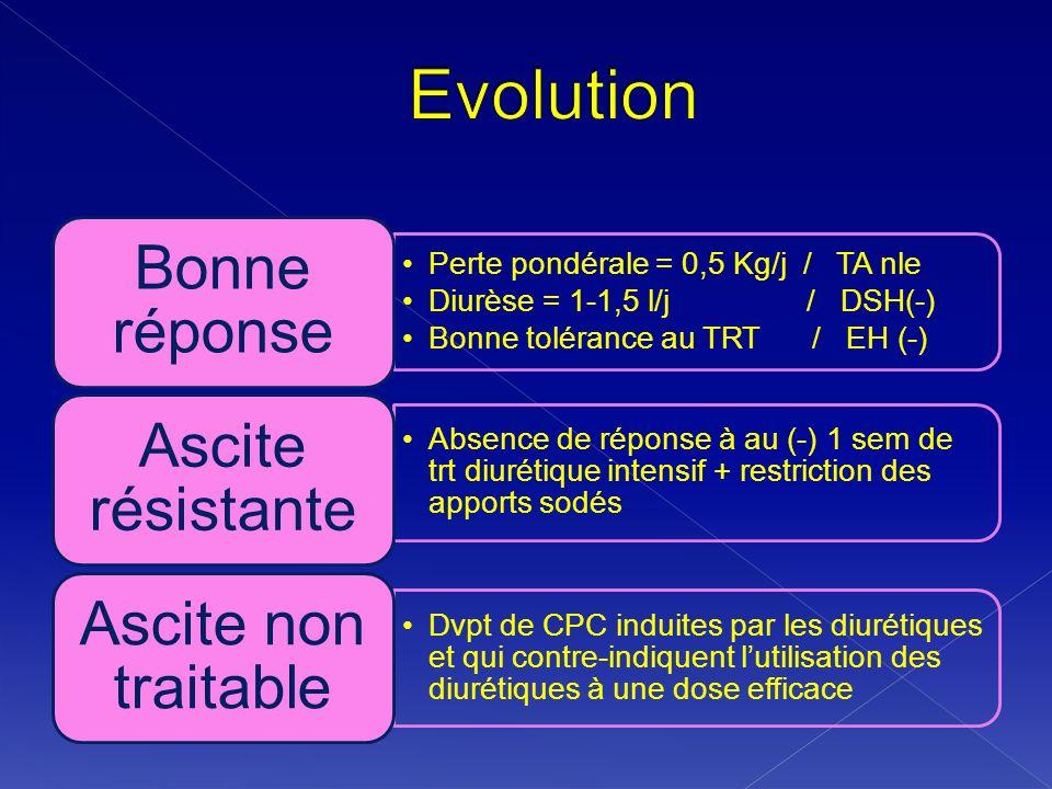 Evolution Bonne réponse Perte pondérale = 0,5 Kg/j / TA nle