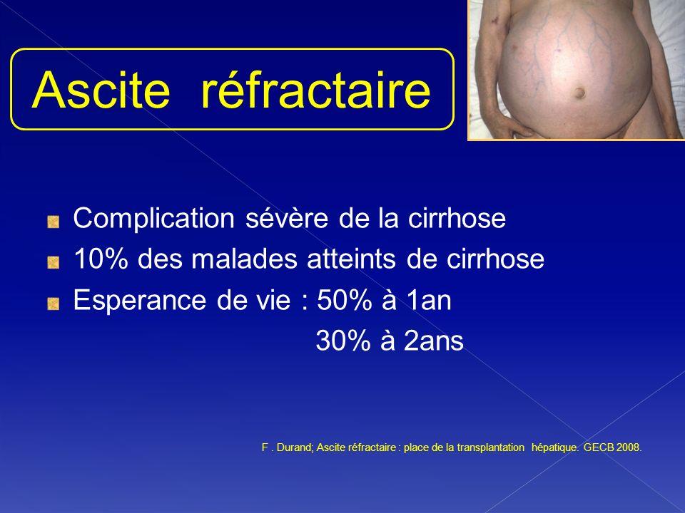 Ascite réfractaire Complication sévère de la cirrhose