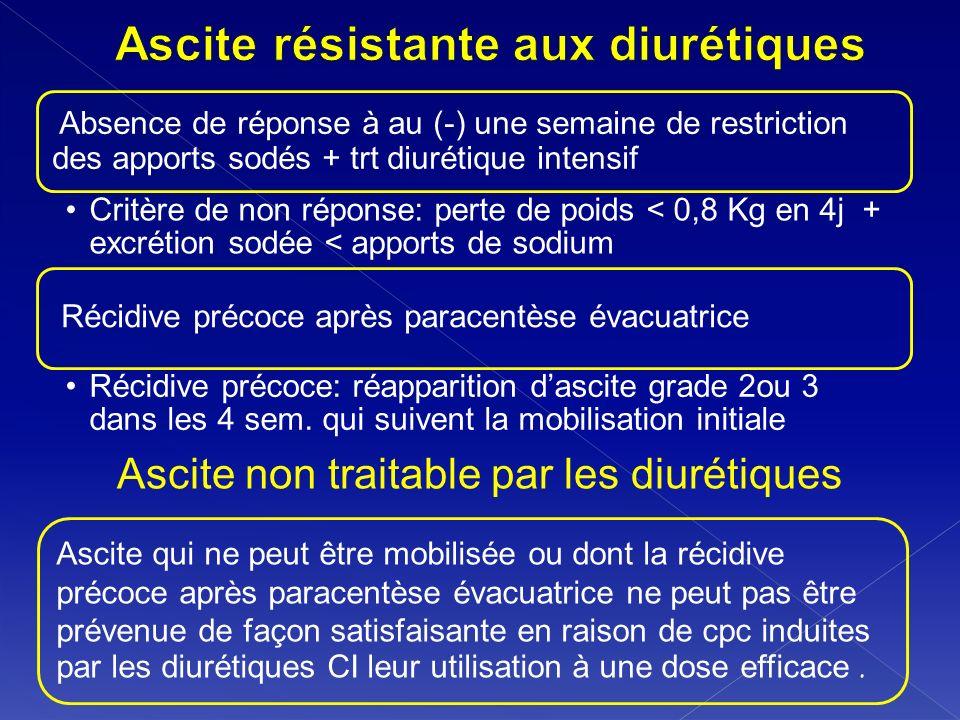 Ascite résistante aux diurétiques