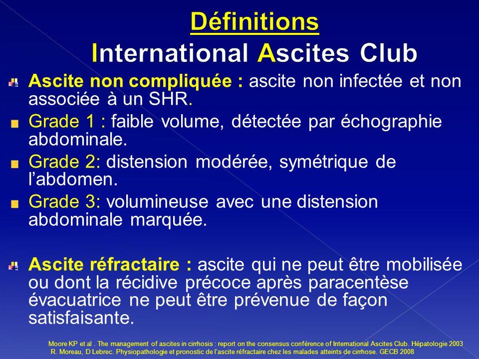 Définitions International Ascites Club