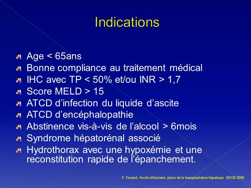 Indications Age < 65ans Bonne compliance au traitement médical