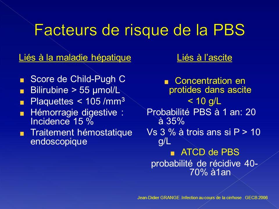 Facteurs de risque de la PBS