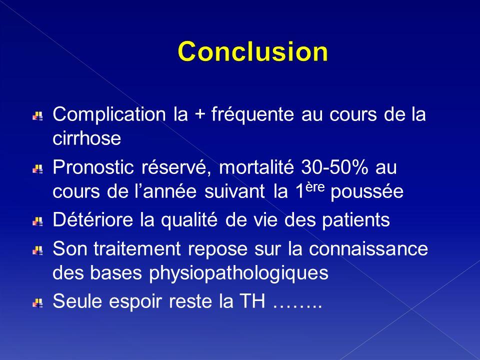 Conclusion Complication la + fréquente au cours de la cirrhose