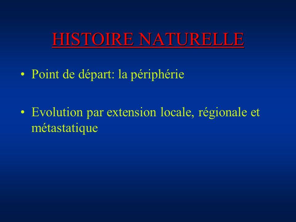 HISTOIRE NATURELLE Point de départ: la périphérie