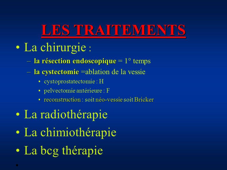 LES TRAITEMENTS La chirurgie : La radiothérapie La chimiothérapie