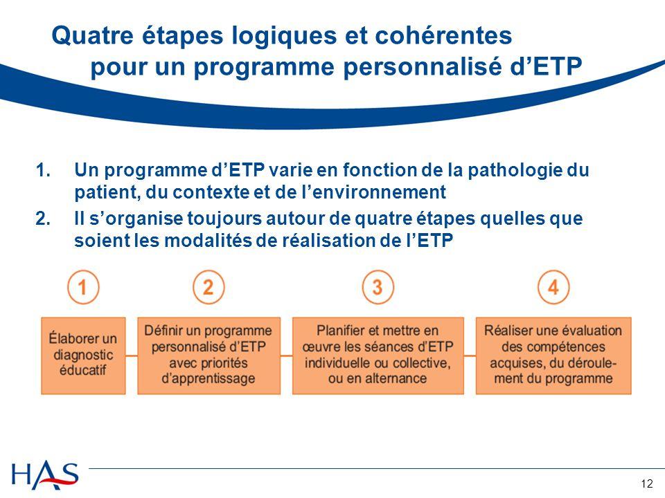Quatre étapes logiques et cohérentes pour un programme personnalisé d'ETP