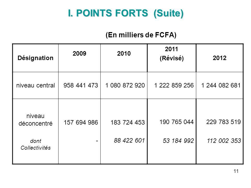 I. POINTS FORTS (Suite) (En milliers de FCFA)