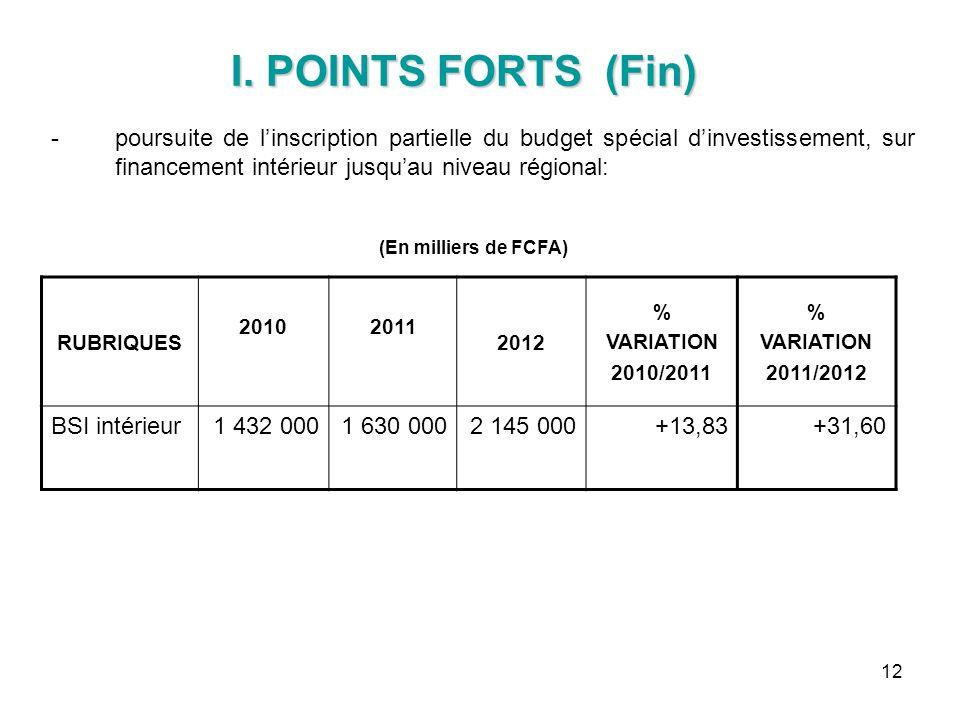 I. POINTS FORTS (Fin)poursuite de l'inscription partielle du budget spécial d'investissement, sur financement intérieur jusqu'au niveau régional: