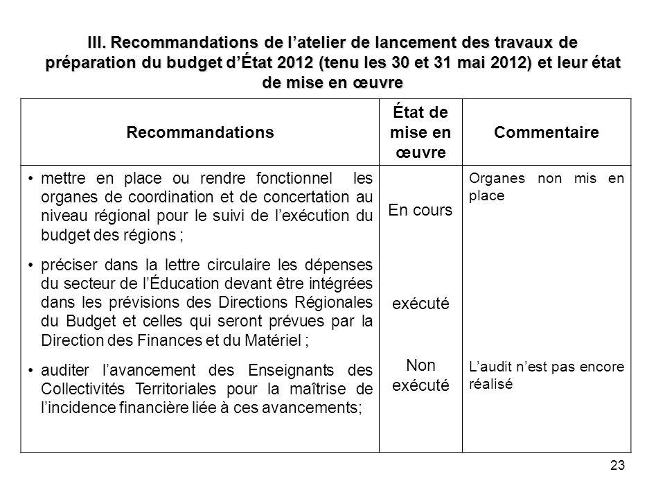 III. Recommandations de l'atelier de lancement des travaux de préparation du budget d'État 2012 (tenu les 30 et 31 mai 2012) et leur état de mise en œuvre