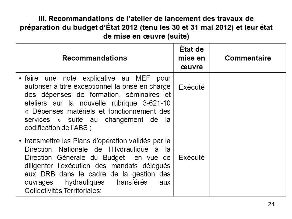 III. Recommandations de l'atelier de lancement des travaux de préparation du budget d'État 2012 (tenu les 30 et 31 mai 2012) et leur état de mise en œuvre (suite)