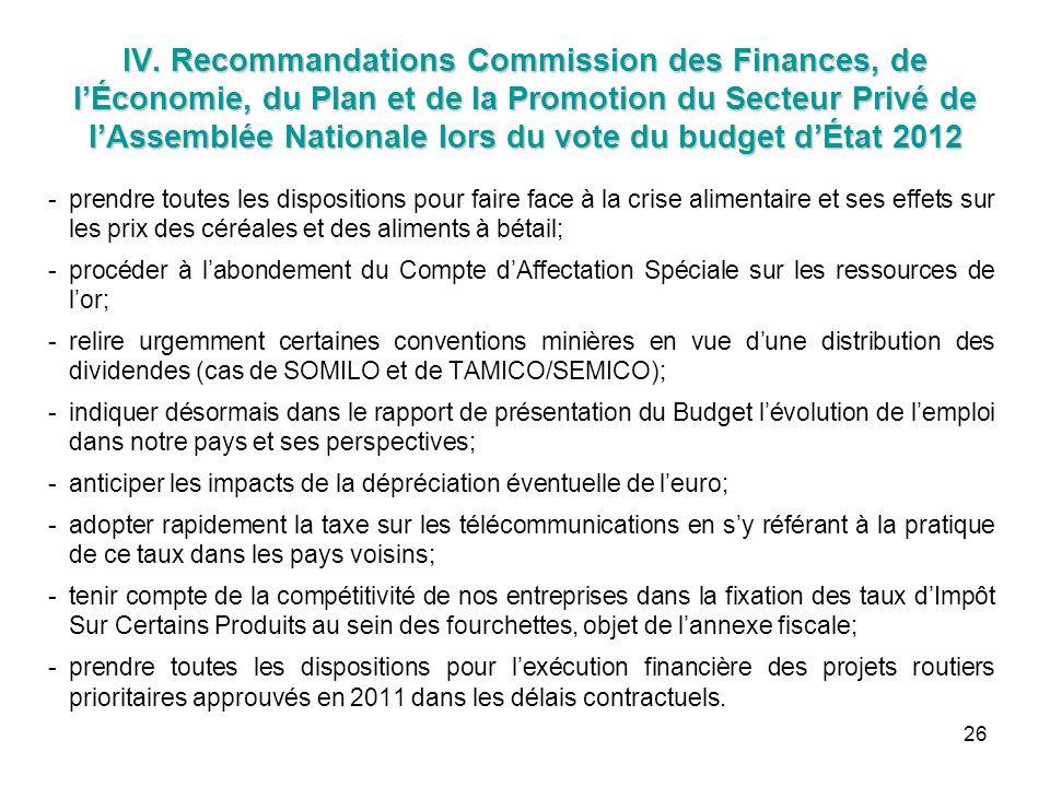 IV. Recommandations Commission des Finances, de l'Économie, du Plan et de la Promotion du Secteur Privé de l'Assemblée Nationale lors du vote du budget d'État 2012