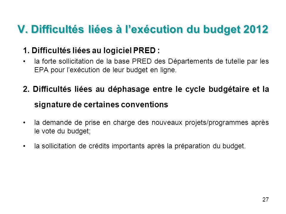 V. Difficultés liées à l'exécution du budget 2012