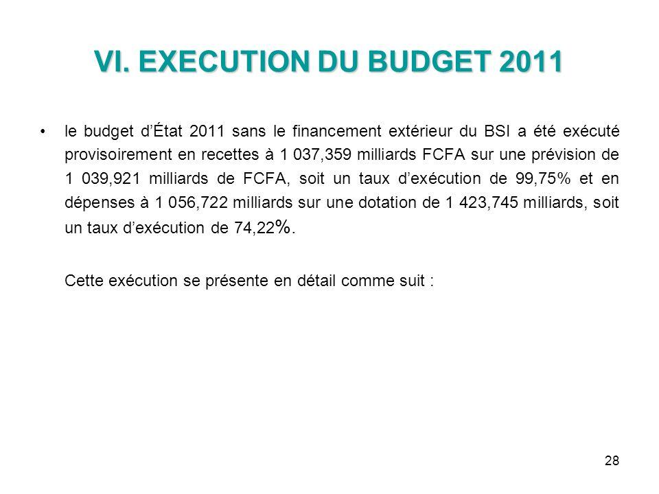 VI. EXECUTION DU BUDGET 2011