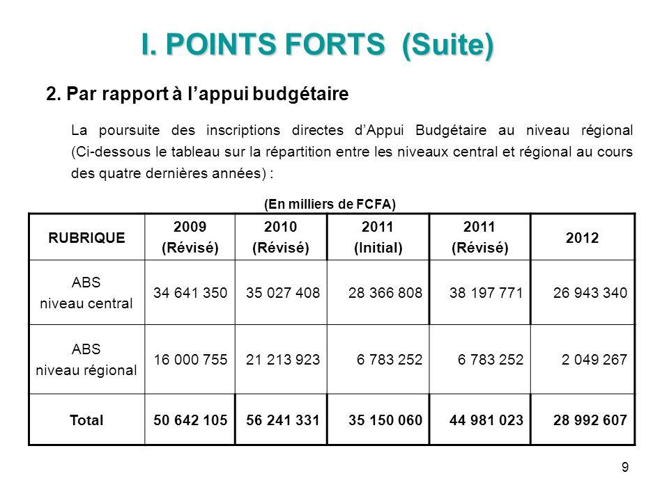 I. POINTS FORTS (Suite) 2. Par rapport à l'appui budgétaire
