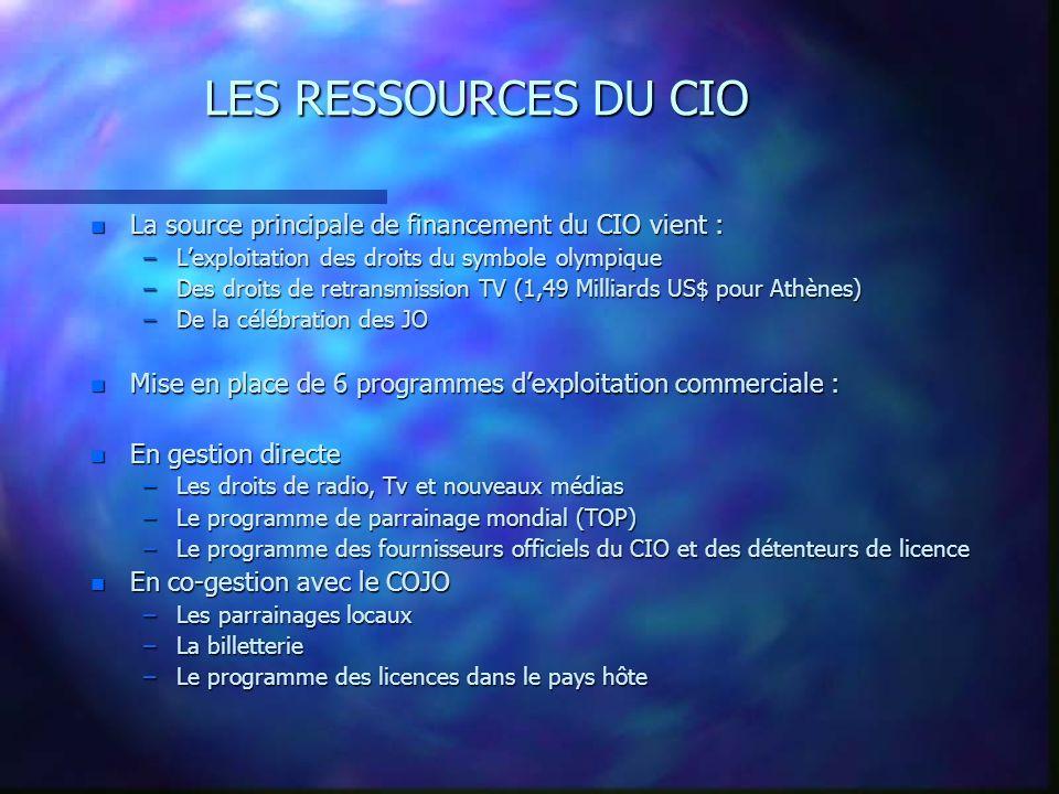 LES RESSOURCES DU CIO La source principale de financement du CIO vient : L'exploitation des droits du symbole olympique.