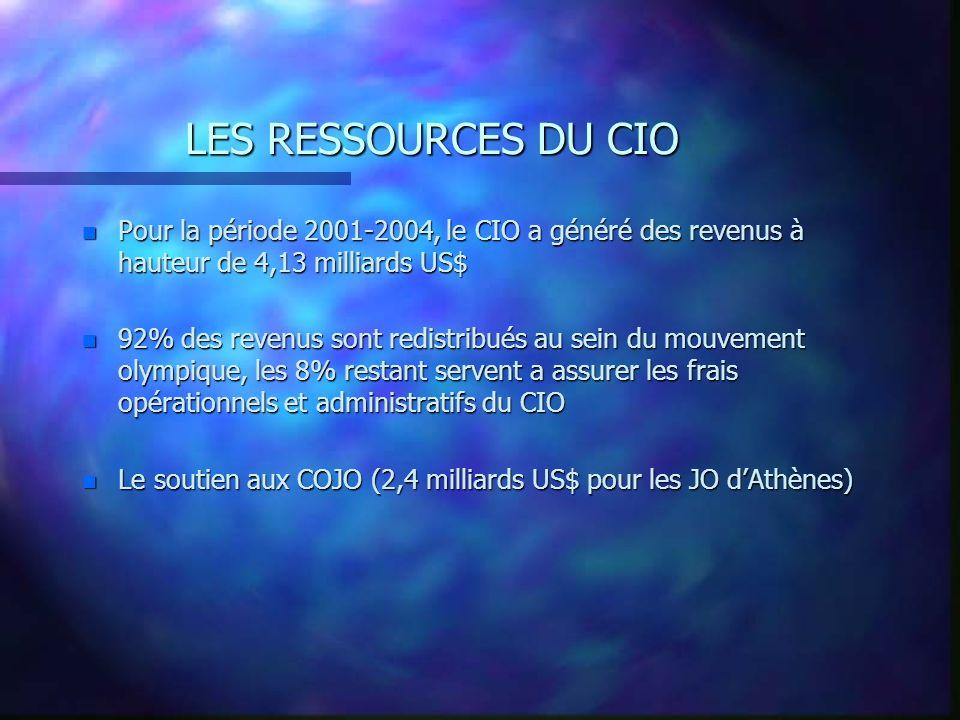 LES RESSOURCES DU CIO Pour la période 2001-2004, le CIO a généré des revenus à hauteur de 4,13 milliards US$