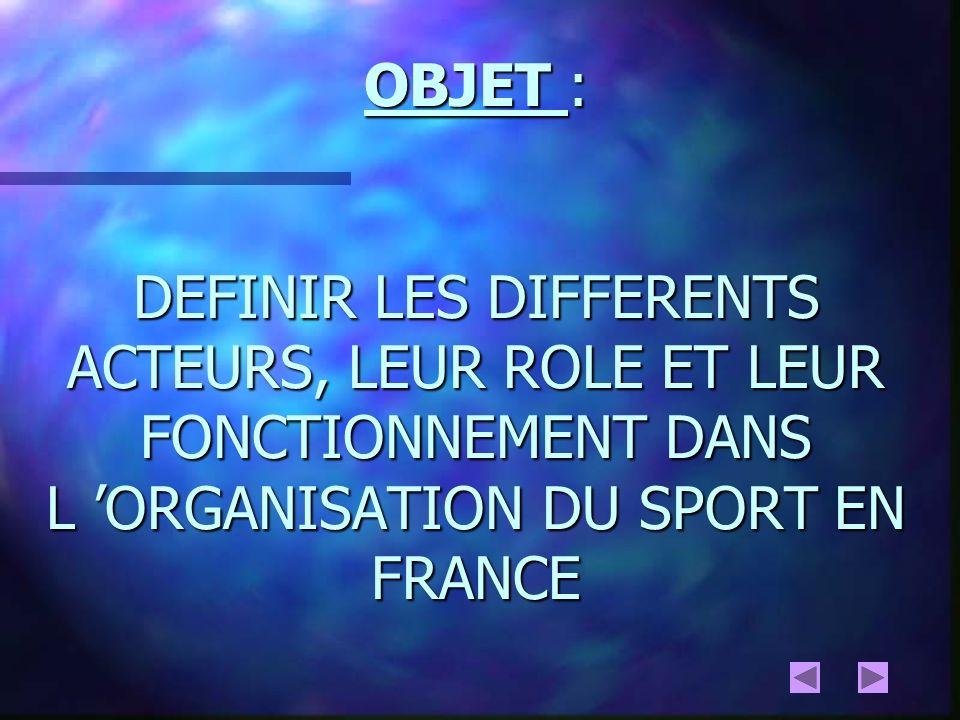 OBJET : DEFINIR LES DIFFERENTS ACTEURS, LEUR ROLE ET LEUR FONCTIONNEMENT DANS L 'ORGANISATION DU SPORT EN FRANCE