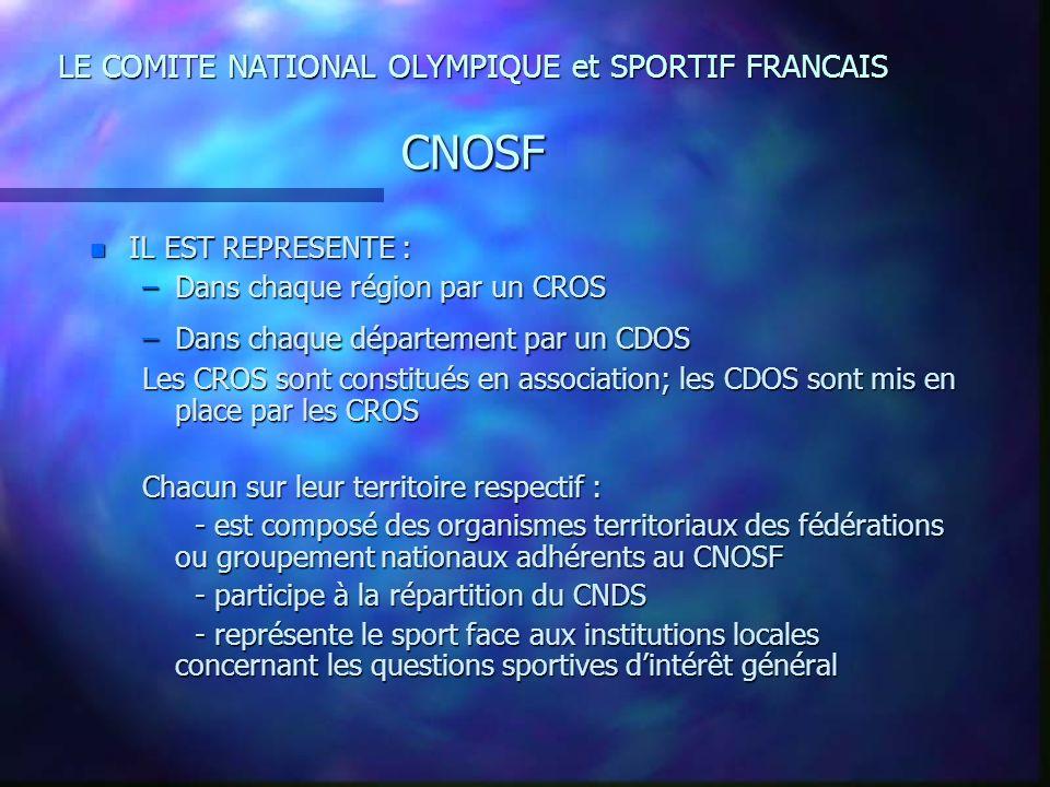 LE COMITE NATIONAL OLYMPIQUE et SPORTIF FRANCAIS CNOSF