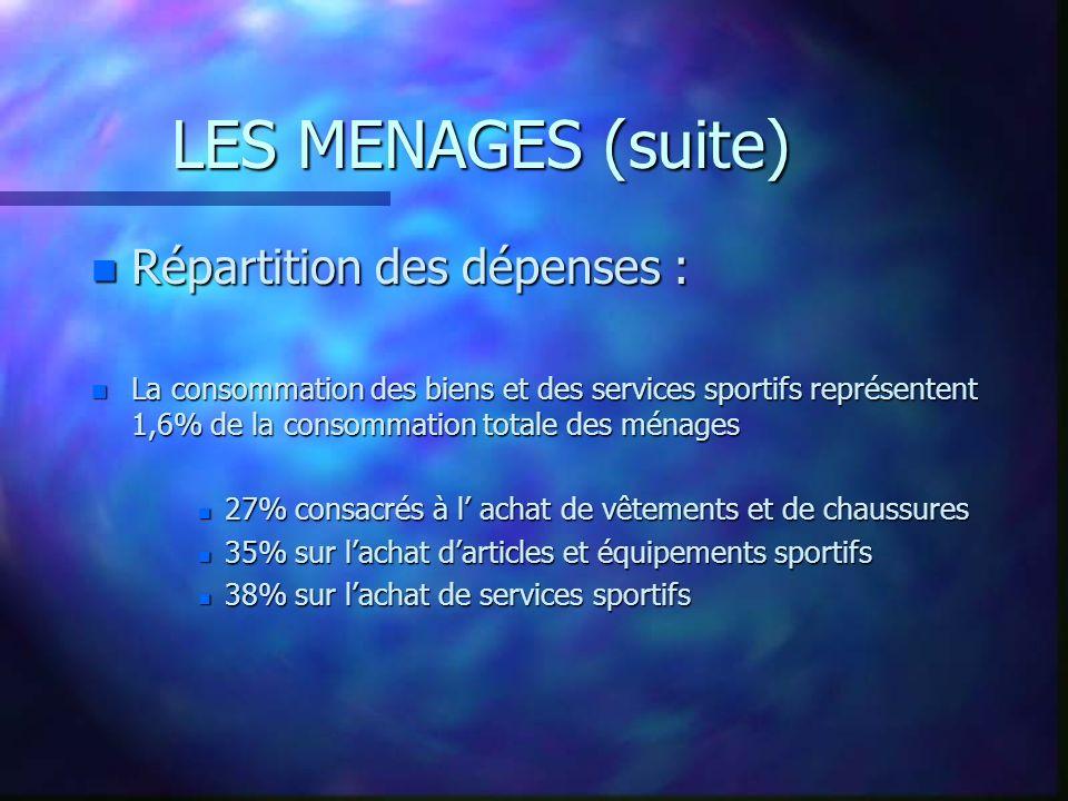 LES MENAGES (suite) Répartition des dépenses :