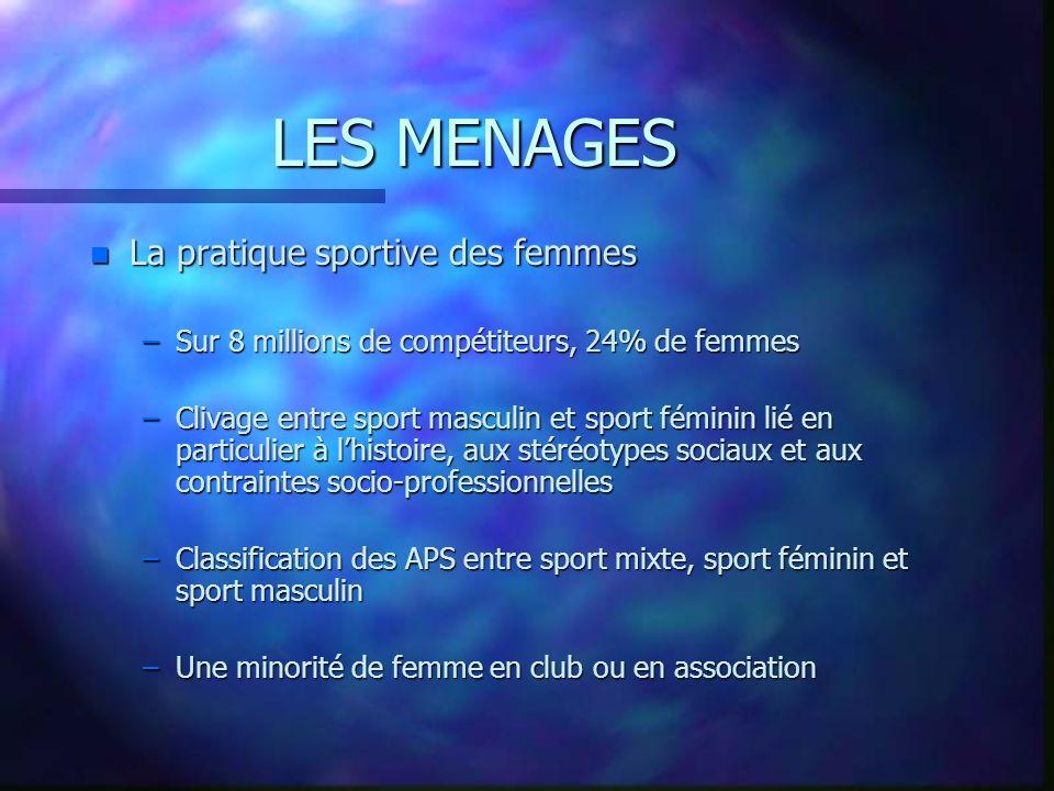 LES MENAGES La pratique sportive des femmes